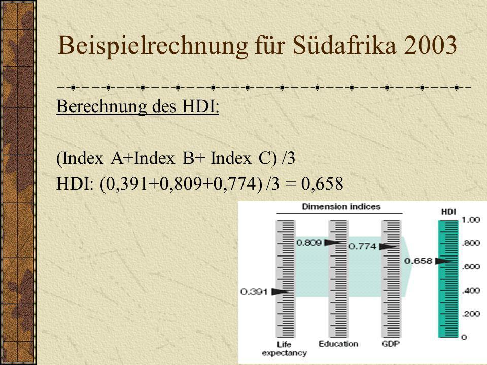 Beispielrechnung für Südafrika 2003 Berechnung des HDI: (Index A+Index B+ Index C) /3 HDI: (0,391+0,809+0,774) /3 = 0,658