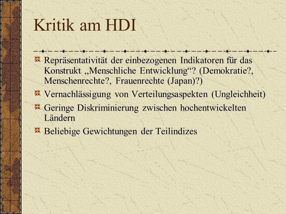 Kritik am HDI Repräsentativität der einbezogenen Indikatoren für das Konstrukt Menschliche Entwicklung? (Demokratie?, Menschenrechte?, Frauenrechte (J