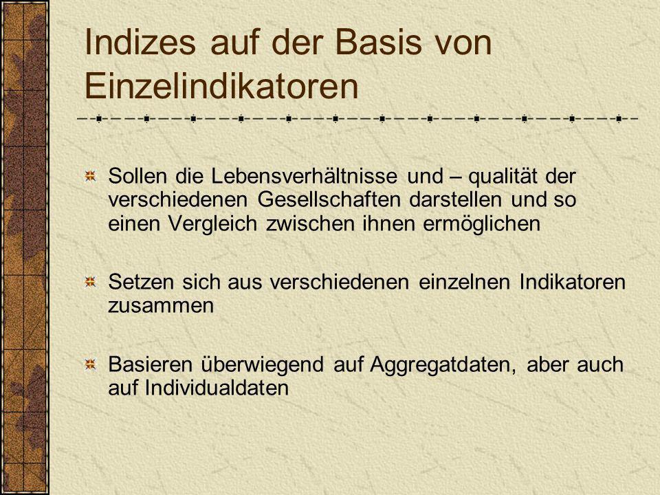Indizes auf der Basis von Einzelindikatoren Individualdaten vs.