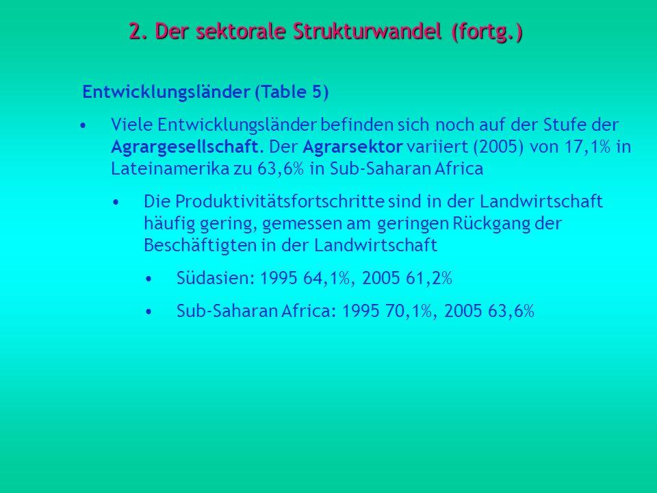 2. Der sektorale Strukturwandel (fortg.) Entwicklungsländer (Table 5) Viele Entwicklungsländer befinden sich noch auf der Stufe der Agrargesellschaft.