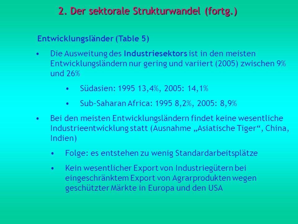 2. Der sektorale Strukturwandel (fortg.) Entwicklungsländer (Table 5) Die Ausweitung des Industriesektors ist in den meisten Entwicklungsländern nur g