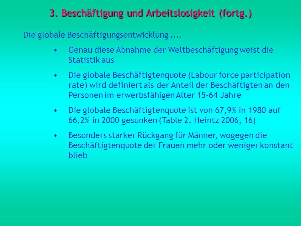 3. Beschäftigung und Arbeitslosigkeit (fortg.) Die globale Beschäftigungsentwicklung.... Genau diese Abnahme der Weltbeschäftigung weist die Statistik