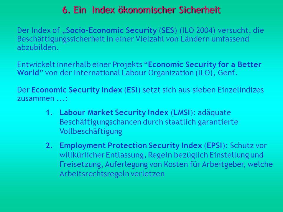 6. Ein Index ökonomischer Sicherheit Der Index of Socio-Economic Security (SES) (ILO 2004) versucht, die Beschäftigungssicherheit in einer Vielzahl vo