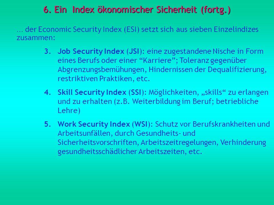 6. Ein Index ökonomischer Sicherheit (fortg.)... der Economic Security Index (ESI) setzt sich aus sieben Einzelindizes zusammen: 3.Job Security Index