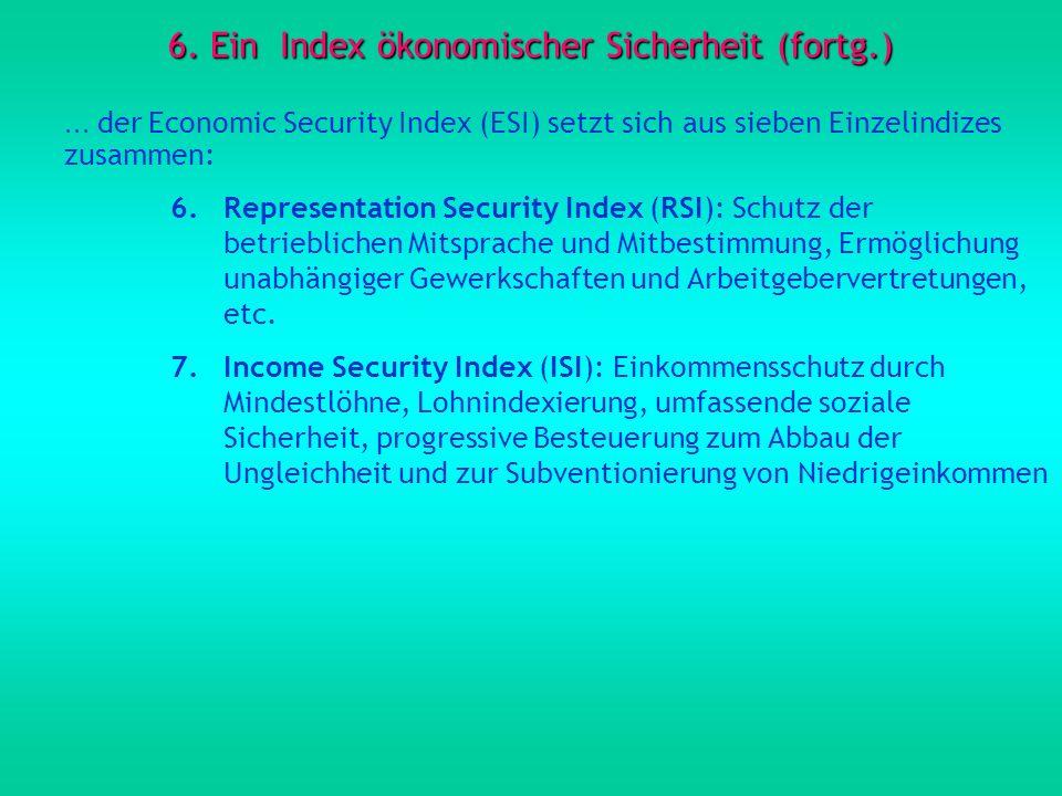 6. Ein Index ökonomischer Sicherheit (fortg.)... der Economic Security Index (ESI) setzt sich aus sieben Einzelindizes zusammen: 6.Representation Secu
