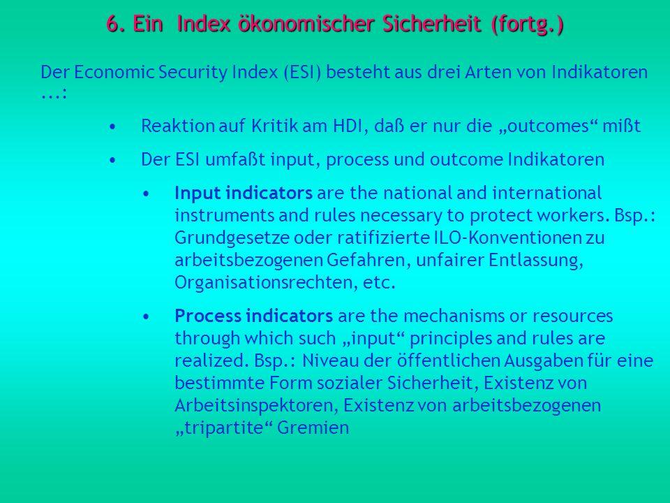 6. Ein Index ökonomischer Sicherheit (fortg.) Der Economic Security Index (ESI) besteht aus drei Arten von Indikatoren...: Reaktion auf Kritik am HDI,