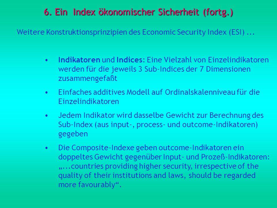 6. Ein Index ökonomischer Sicherheit (fortg.) Weitere Konstruktionsprinzipien des Economic Security Index (ESI)... Indikatoren und Indices: Eine Vielz