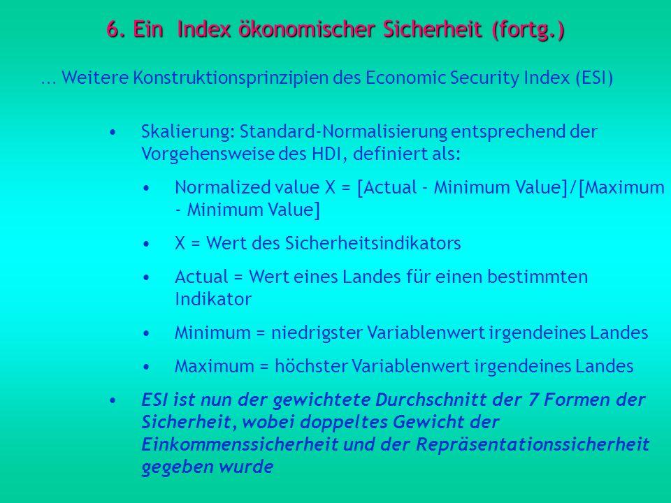 6. Ein Index ökonomischer Sicherheit (fortg.)... Weitere Konstruktionsprinzipien des Economic Security Index (ESI) Skalierung: Standard-Normalisierung