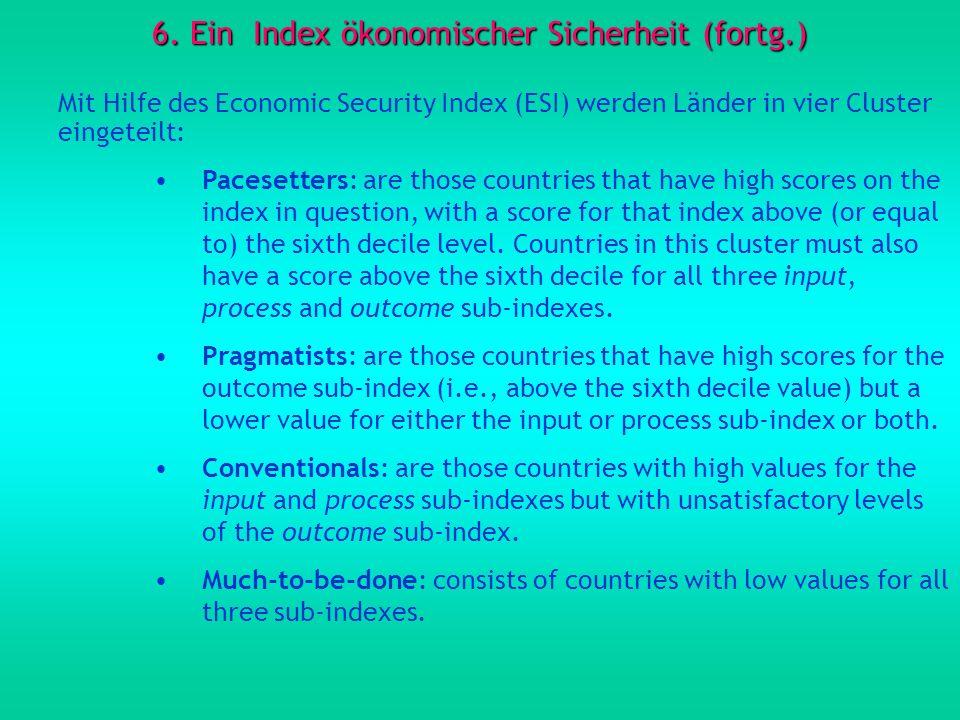 6. Ein Index ökonomischer Sicherheit (fortg.) Mit Hilfe des Economic Security Index (ESI) werden Länder in vier Cluster eingeteilt: Pacesetters: are t