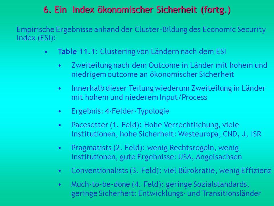 6. Ein Index ökonomischer Sicherheit (fortg.) Empirische Ergebnisse anhand der Cluster-Bildung des Economic Security Index (ESI): Table 11.1: Clusteri
