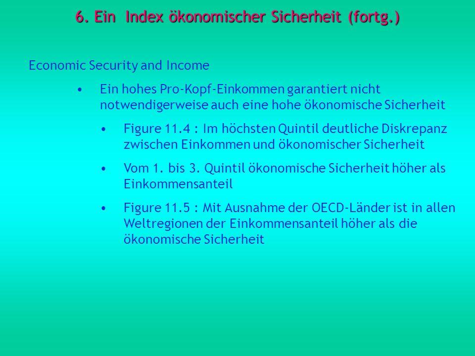 6. Ein Index ökonomischer Sicherheit (fortg.) Economic Security and Income Ein hohes Pro-Kopf-Einkommen garantiert nicht notwendigerweise auch eine ho