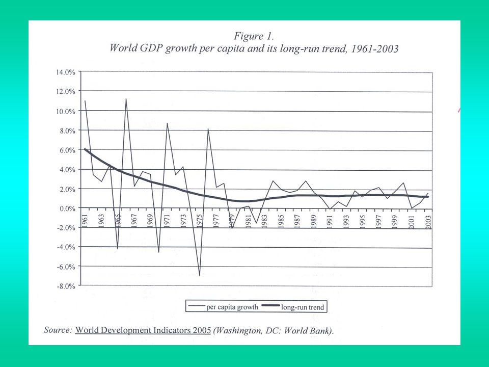 6.Ein Index ökonomischer Sicherheit (fortg.)...