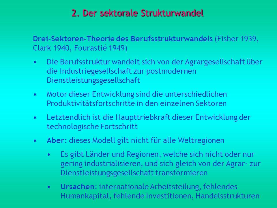 2. Der sektorale Strukturwandel Drei-Sektoren-Theorie des Berufsstrukturwandels (Fisher 1939, Clark 1940, Fourastié 1949) Die Berufsstruktur wandelt s