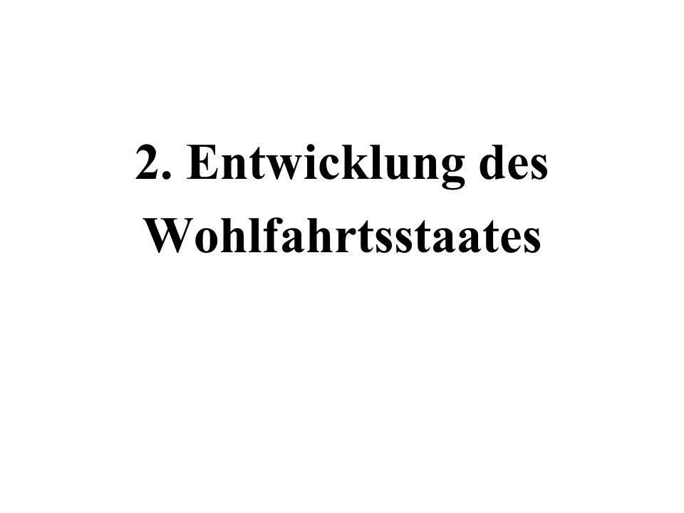 2. Entwicklung des Wohlfahrtsstaates