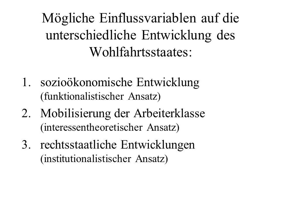 Mögliche Einflussvariablen auf die unterschiedliche Entwicklung des Wohlfahrtsstaates: 1.sozioökonomische Entwicklung (funktionalistischer Ansatz) 2.M