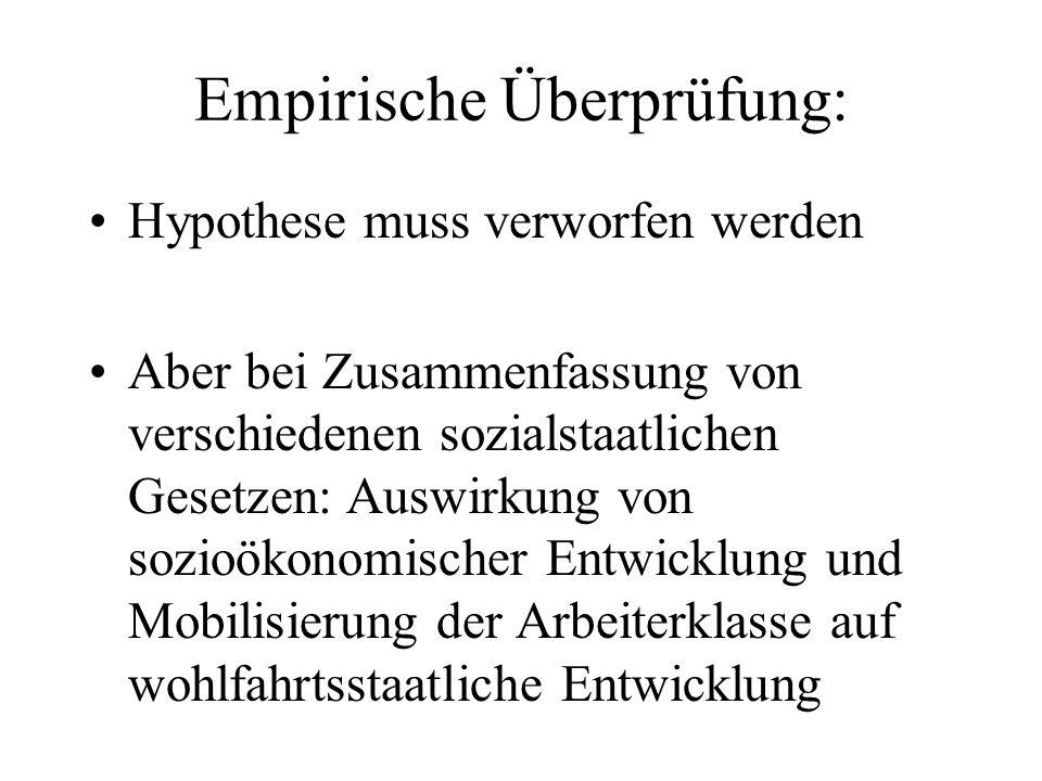 Empirische Überprüfung: Hypothese muss verworfen werden Aber bei Zusammenfassung von verschiedenen sozialstaatlichen Gesetzen: Auswirkung von sozioöko