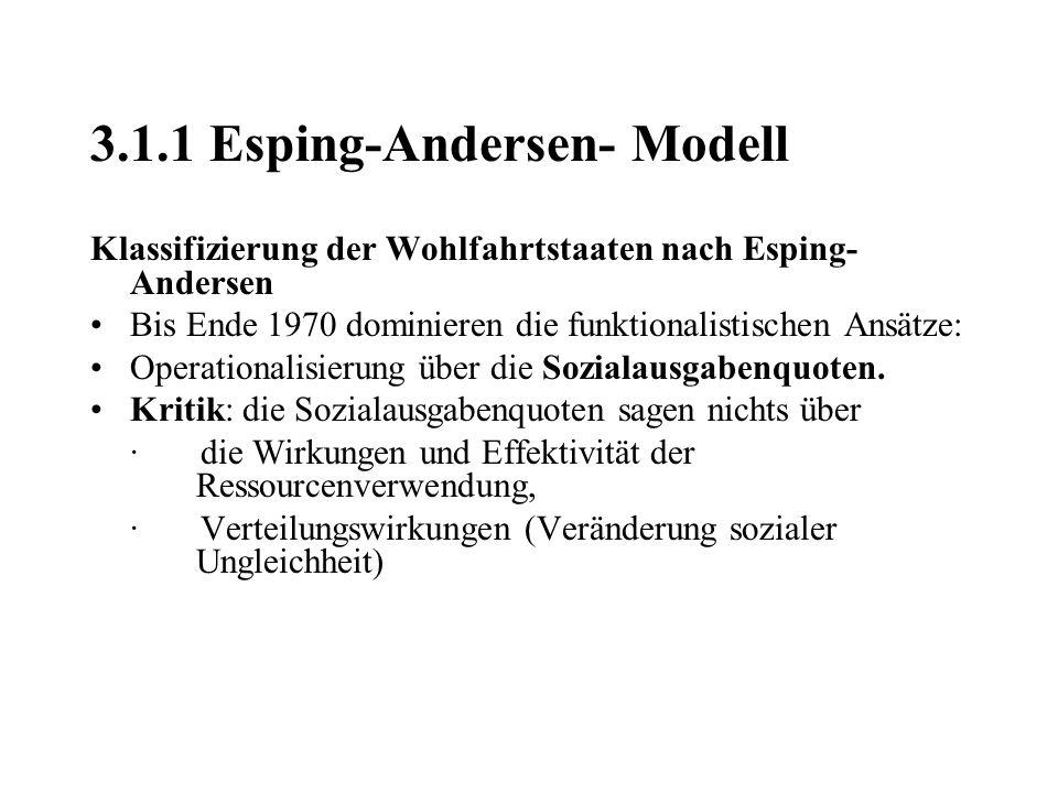 3.1.1 Esping-Andersen- Modell Klassifizierung der Wohlfahrtstaaten nach Esping- Andersen Bis Ende 1970 dominieren die funktionalistischen Ansätze: Ope