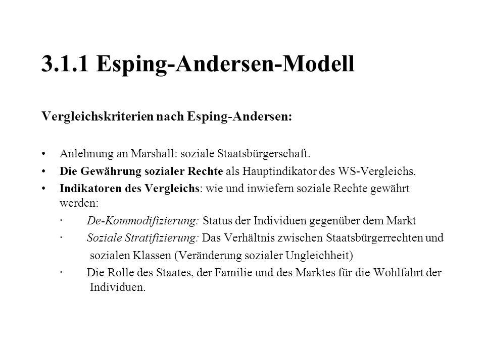 3.1.1 Esping-Andersen-Modell Vergleichskriterien nach Esping-Andersen: Anlehnung an Marshall: soziale Staatsbürgerschaft. Die Gewährung sozialer Recht