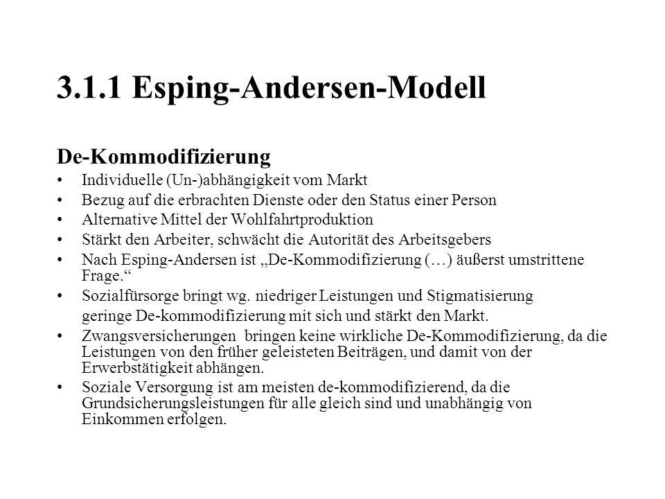 3.1.1 Esping-Andersen-Modell De-Kommodifizierung Individuelle (Un-)abhängigkeit vom Markt Bezug auf die erbrachten Dienste oder den Status einer Perso