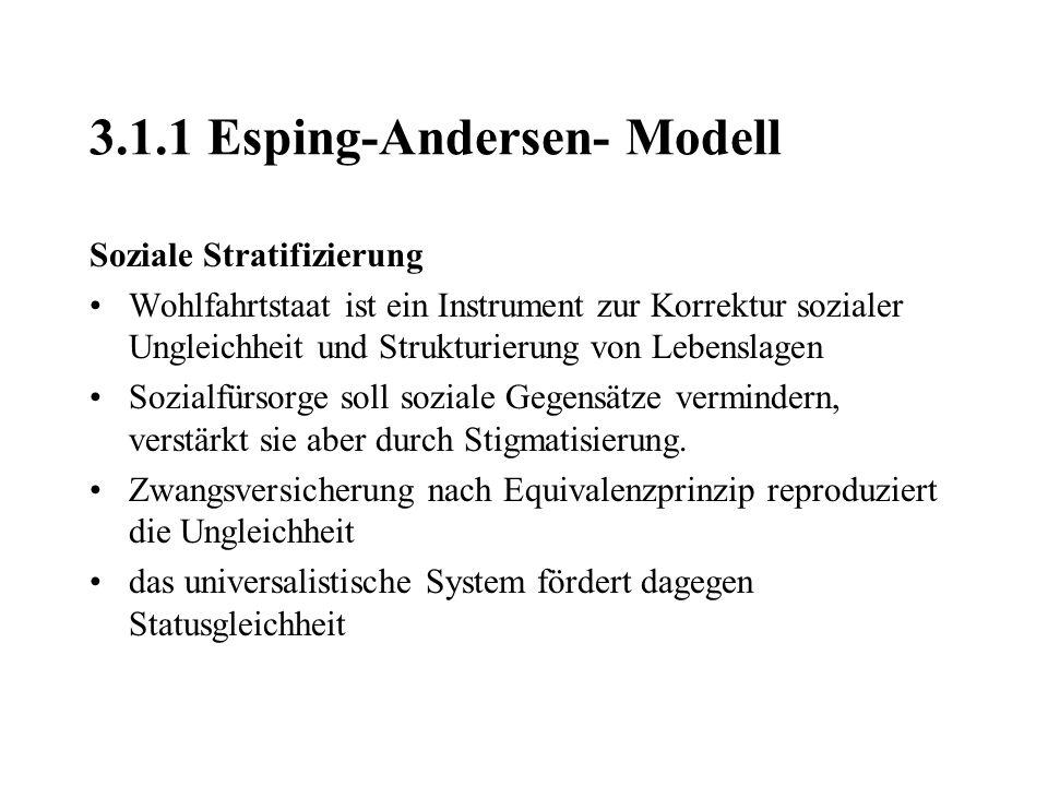 3.1.1 Esping-Andersen- Modell Soziale Stratifizierung Wohlfahrtstaat ist ein Instrument zur Korrektur sozialer Ungleichheit und Strukturierung von Leb