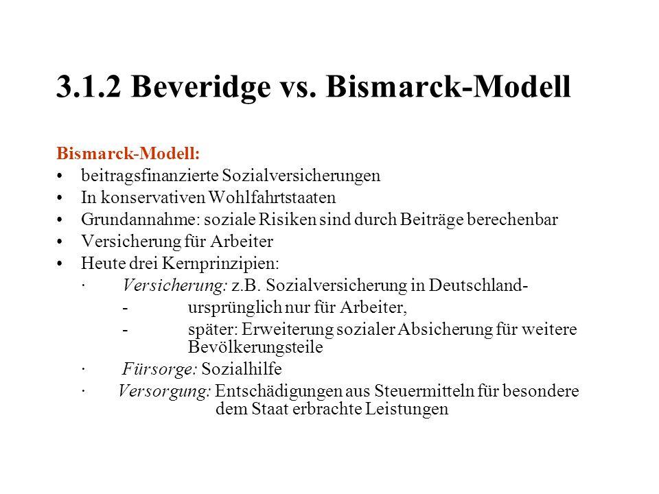 3.1.2 Beveridge vs. Bismarck-Modell Bismarck-Modell: beitragsfinanzierte Sozialversicherungen In konservativen Wohlfahrtstaaten Grundannahme: soziale