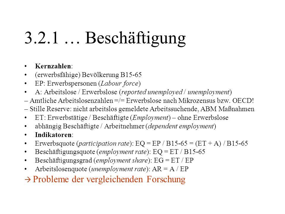 3.2.1 … Beschäftigung Kernzahlen: (erwerbsfähige) Bevölkerung B15-65 EP: Erwerbspersonen (Labour force) A: Arbeitslose / Erwerbslose (reported unemplo