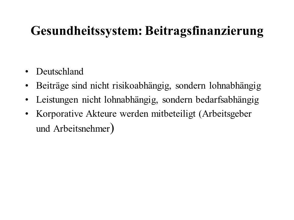 Gesundheitssystem: Beitragsfinanzierung Deutschland Beiträge sind nicht risikoabhängig, sondern lohnabhängig Leistungen nicht lohnabhängig, sondern be