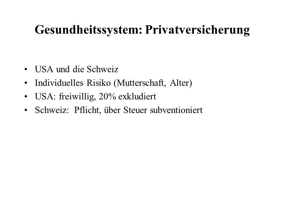 Gesundheitssystem: Privatversicherung USA und die Schweiz Individuelles Risiko (Mutterschaft, Alter) USA: freiwillig, 20% exkludiert Schweiz: Pflicht,