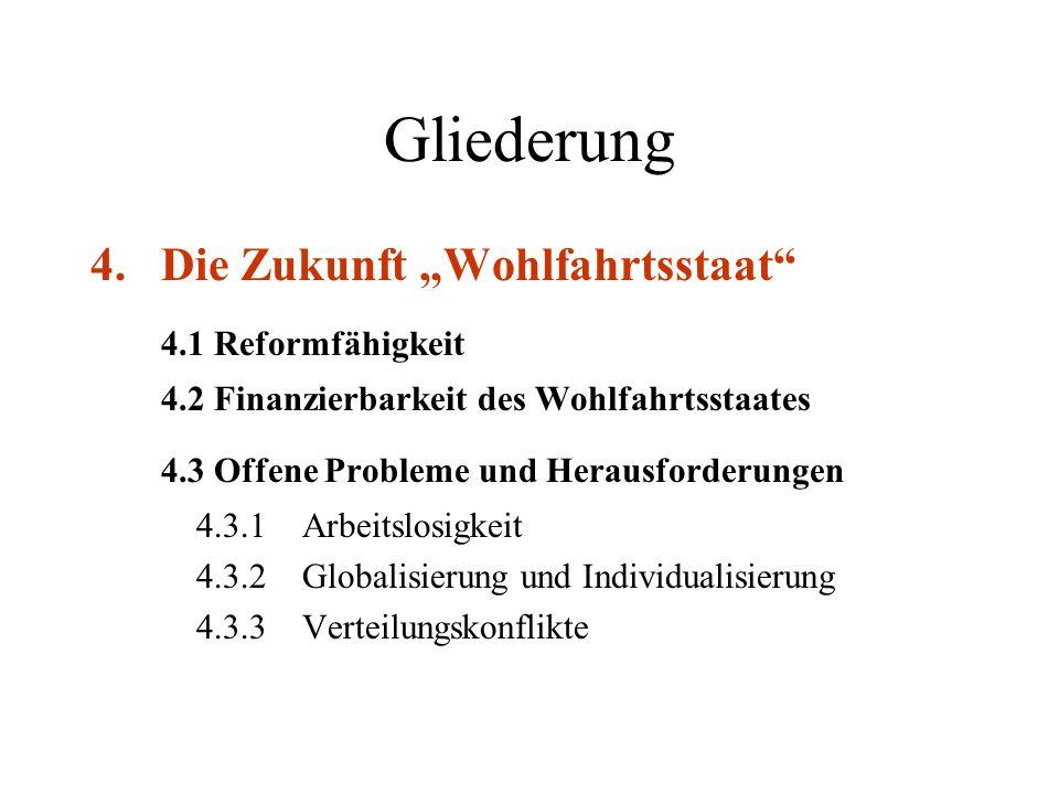 Gliederung 4.Die Zukunft Wohlfahrtsstaat 4.1 Reformfähigkeit 4.2 Finanzierbarkeit des Wohlfahrtsstaates 4.3 Offene Probleme und Herausforderungen 4.3.