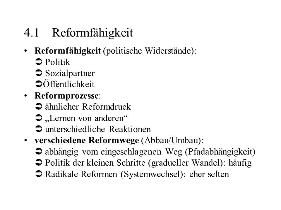 4.1 Reformfähigkeit Reformfähigkeit (politische Widerstände): Politik Sozialpartner Öffentlichkeit Reformprozesse: ähnlicher Reformdruck Lernen von an
