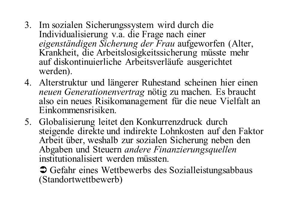 3.Im sozialen Sicherungssystem wird durch die Individualisierung v.a. die Frage nach einer eigenständigen Sicherung der Frau aufgeworfen (Alter, Krank