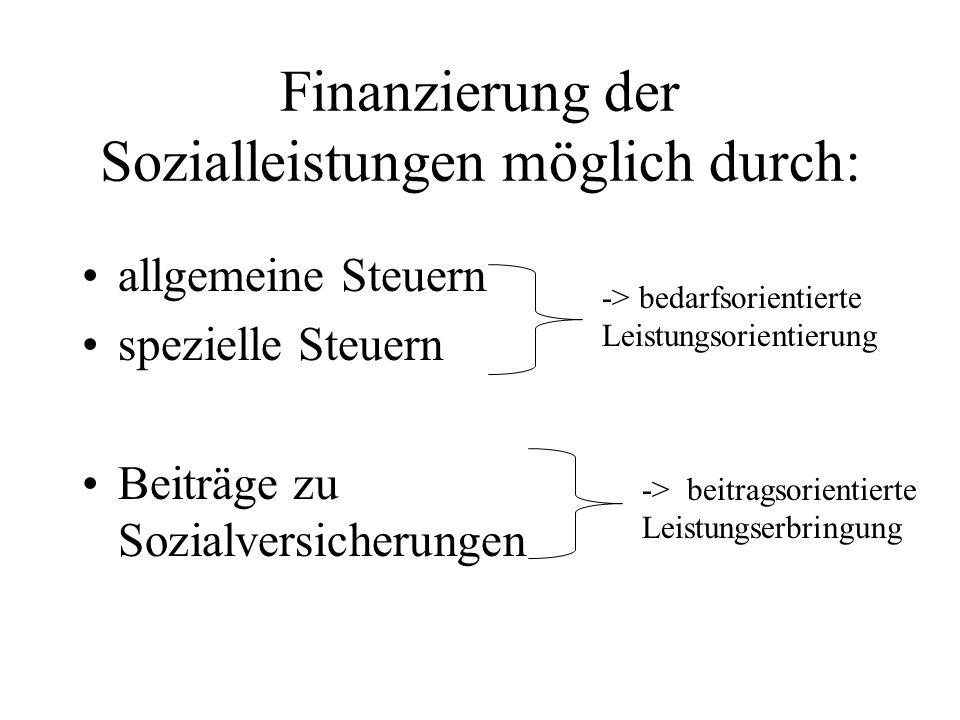 Finanzierung der Sozialleistungen möglich durch: allgemeine Steuern spezielle Steuern Ziel: Sicherung des Existenzminimums Beiträge zu Sozialversicherungen Ziel: Lebensstandardsicherung -> bedarfsorientierte Leistungsorientierung -> beitragsorientierte Leistungserbringung