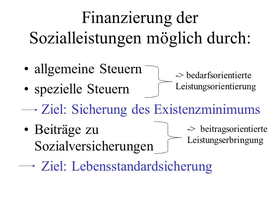 Finanzierung der Sozialleistungen möglich durch: allgemeine Steuern spezielle Steuern Ziel: Sicherung des Existenzminimums Beiträge zu Sozialversicher