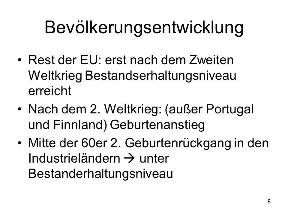 7 Bevölkerungsentwicklung Bemerkenswerte Gemeinsamkeiten in Europa 19.