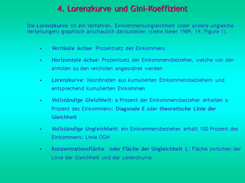 4. Lorenzkurve und Gini-Koeffizient Die Lorenzkurve ist ein Verfahren, Einkommensungleichheit (oder andere ungleiche Verteilungen) graphisch anschauli