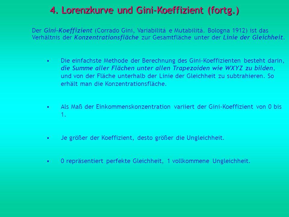 4. Lorenzkurve und Gini-Koeffizient (fortg.) Der Gini-Koeffizient (Corrado Gini, Variabilitá e Mutabilitá. Bologna 1912) ist das Verhältnis der Konzen