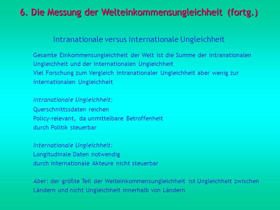 6. Die Messung der Welteinkommensungleichheit (fortg.) Intranationale versus Internationale Ungleichheit Gesamte Einkommensungleichheit der Welt ist d