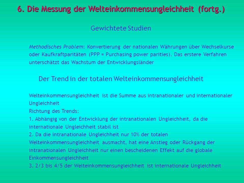 6. Die Messung der Welteinkommensungleichheit (fortg.) Gewichtete Studien Methodisches Problem: Konvertierung der nationalen Währungen über Wechselkur