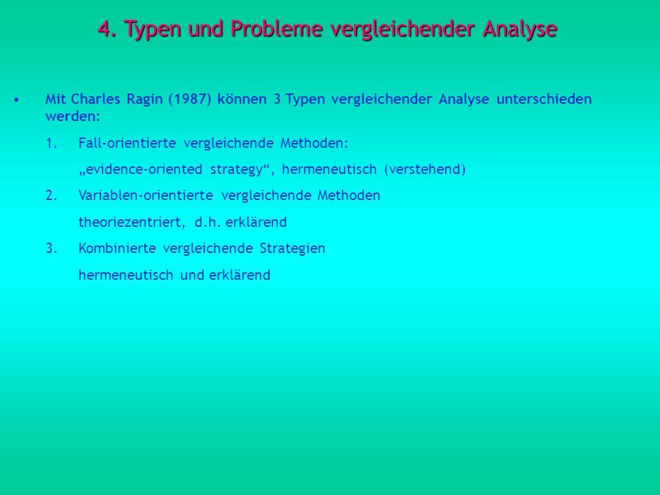4. Typen und Probleme vergleichender Analyse Mit Charles Ragin (1987) können 3 Typen vergleichender Analyse unterschieden werden: 1.Fall-orientierte v
