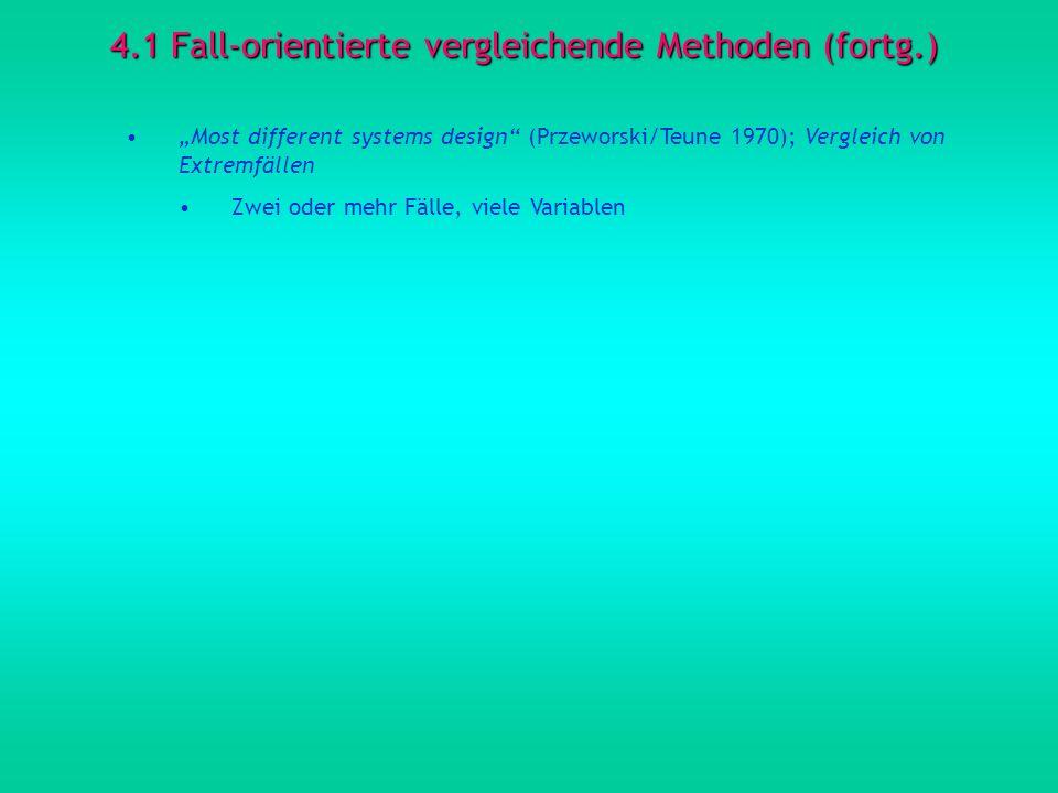 4.1 Fall-orientierte vergleichende Methoden (fortg.) Most different systems design (Przeworski/Teune 1970); Vergleich von Extremfällen Zwei oder mehr