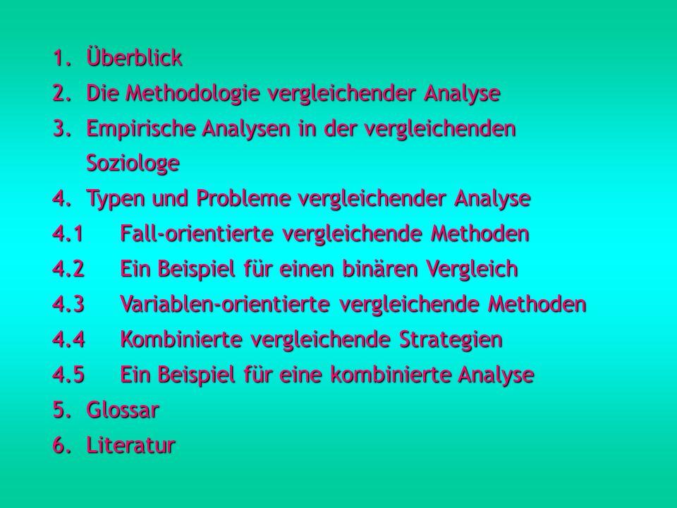1.Überblick Grundlegende Unterscheidung zwischen zwei Methoden: Case-oriented comparative methods: Forschungsansatz, welcher eine Fragestellung in einem, zwei oder mehr Ländern (Maximum unter 10) mit vielen Variablen untersucht (Ragin 1987, 34ff.).