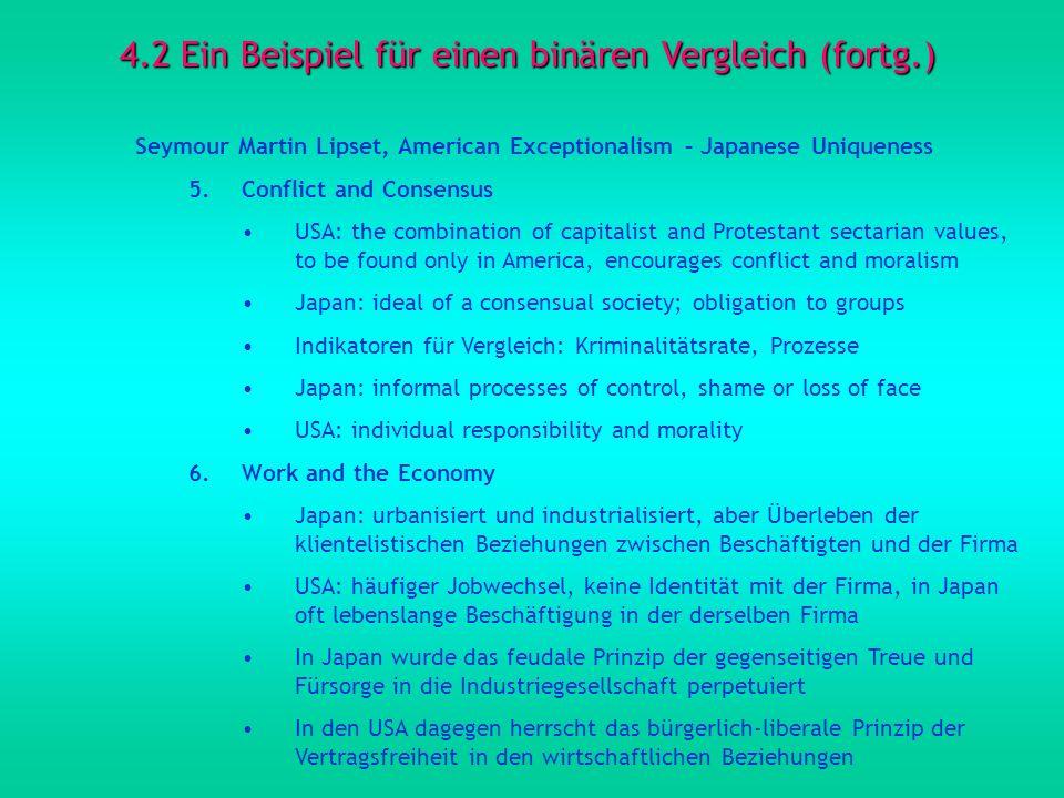 4.2 Ein Beispiel für einen binären Vergleich (fortg.) Seymour Martin Lipset, American Exceptionalism – Japanese Uniqueness 5.Conflict and Consensus US