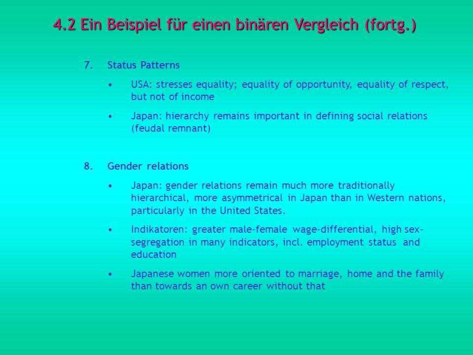 4.2 Ein Beispiel für einen binären Vergleich (fortg.) 7.Status Patterns USA: stresses equality; equality of opportunity, equality of respect, but not