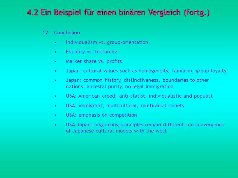 4.2 Ein Beispiel für einen binären Vergleich (fortg.) 12.Conclusion Individualism vs. group-orientation Equality vs. hierarchy Market share vs. profit
