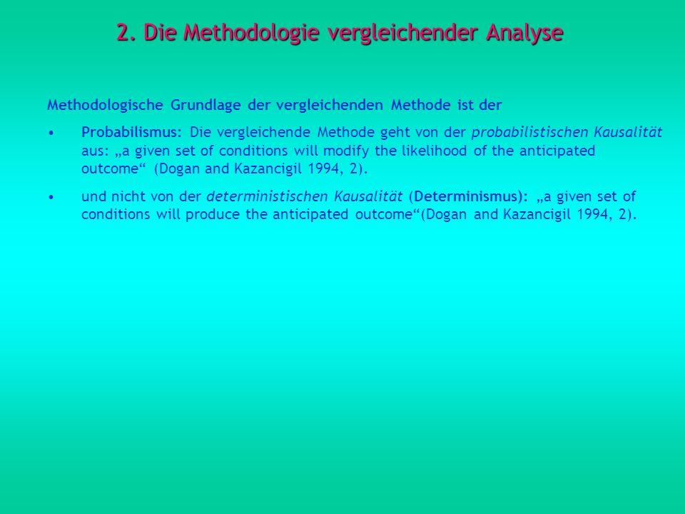 2. Die Methodologie vergleichender Analyse Methodologische Grundlage der vergleichenden Methode ist der Probabilismus: Die vergleichende Methode geht