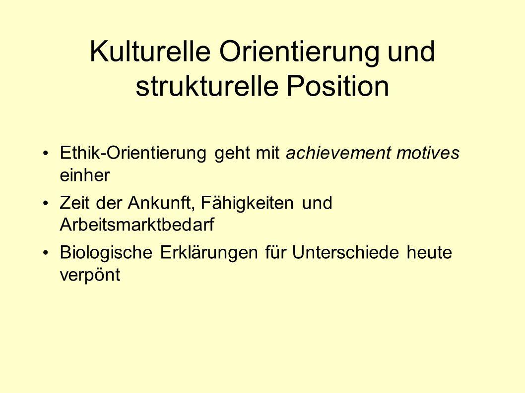 Kulturelle Orientierung und strukturelle Position Ethik-Orientierung geht mit achievement motives einher Zeit der Ankunft, Fähigkeiten und Arbeitsmarktbedarf Biologische Erklärungen für Unterschiede heute verpönt