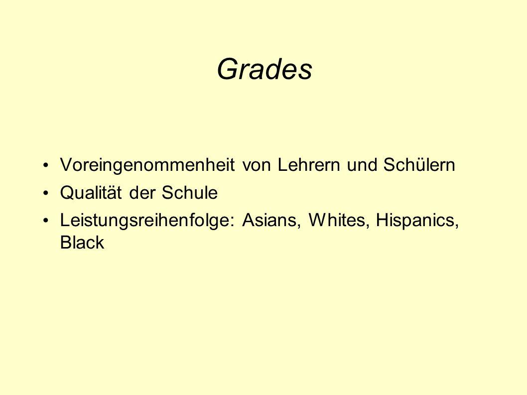 Grades Voreingenommenheit von Lehrern und Schülern Qualität der Schule Leistungsreihenfolge: Asians, Whites, Hispanics, Black