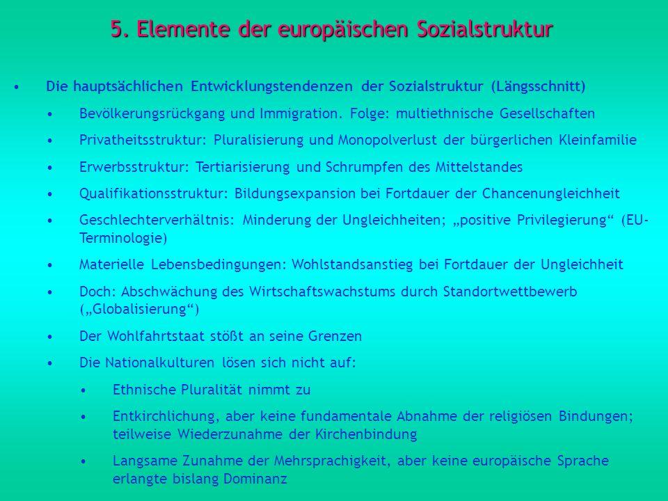 5. Elemente der europäischen Sozialstruktur Die hauptsächlichen Entwicklungstendenzen der Sozialstruktur (Längsschnitt) Bevölkerungsrückgang und Immig