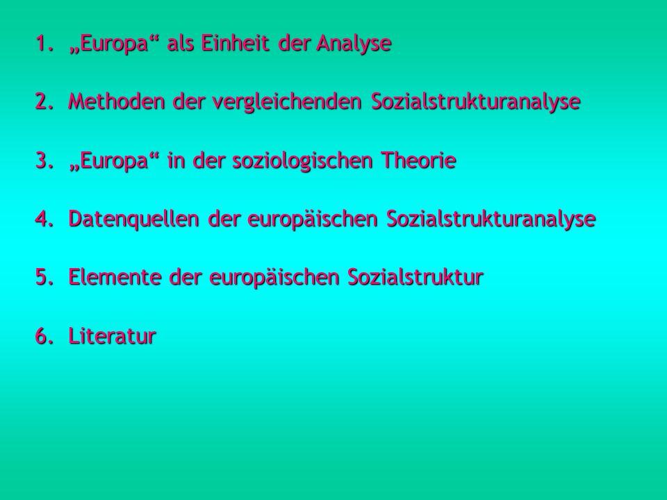 1.Europa als Einheit der Analyse 2.Methoden der vergleichenden Sozialstrukturanalyse 3.Europa in der soziologischen Theorie 4.Datenquellen der europäischen Sozialstrukturanalyse 5.Elemente der europäischen Sozialstruktur 6.Literatur