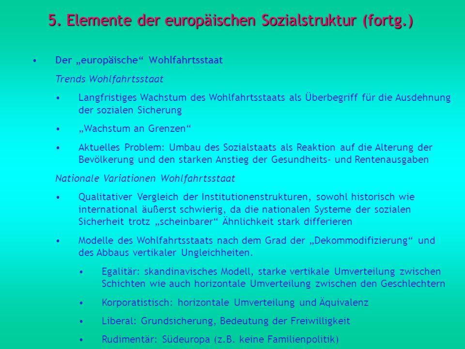 5. Elemente der europäischen Sozialstruktur (fortg.) Der europäische Wohlfahrtsstaat Trends Wohlfahrtsstaat Langfristiges Wachstum des Wohlfahrtsstaat